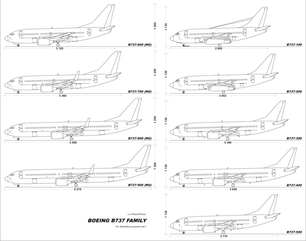 famille boeing 737
